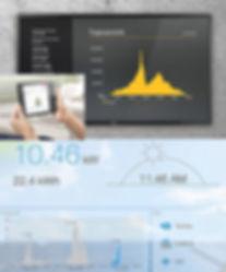 monitoramento de energia solar fotolvoltaica