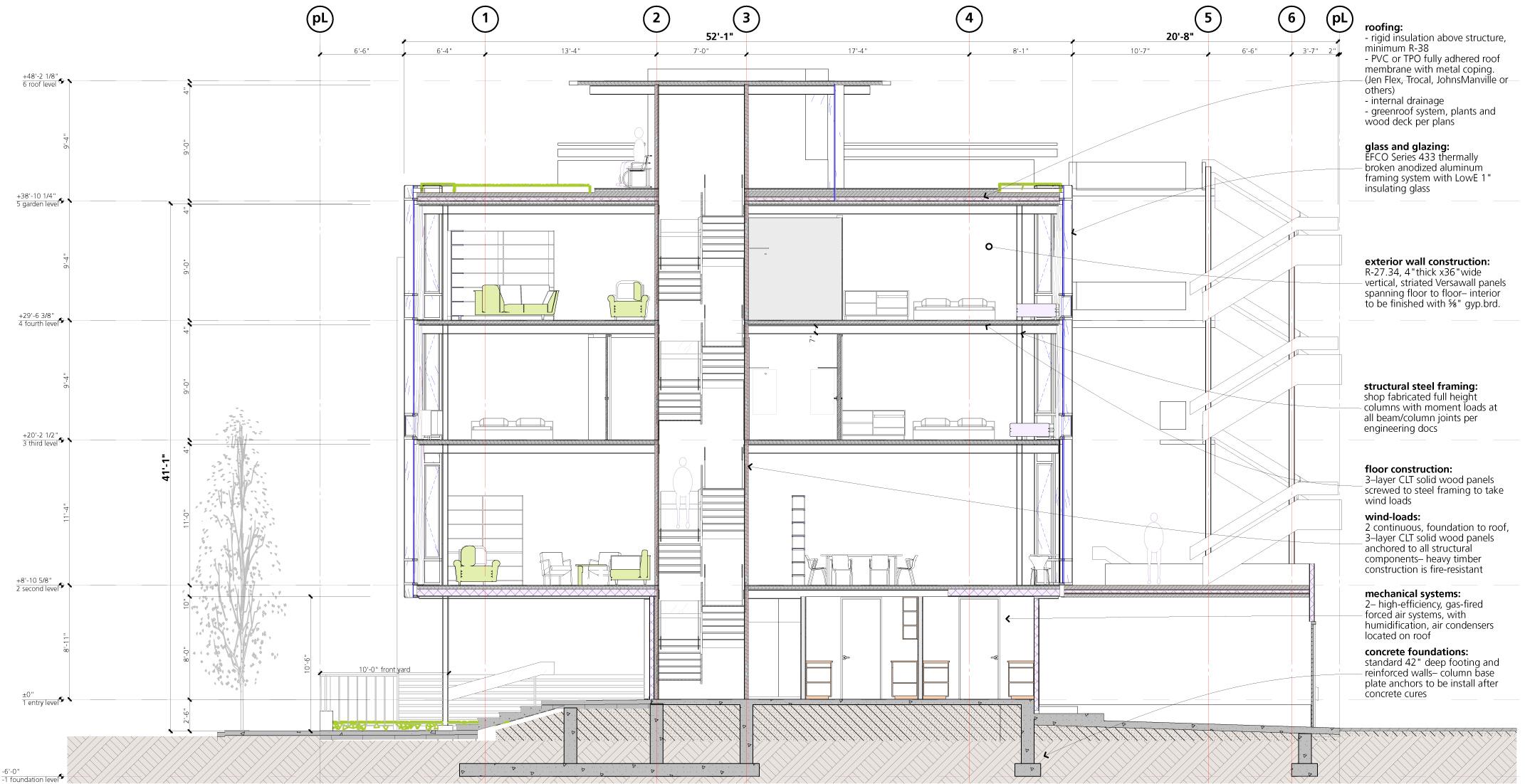 2 schematic design