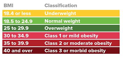 BMI_Clasificación-01.png