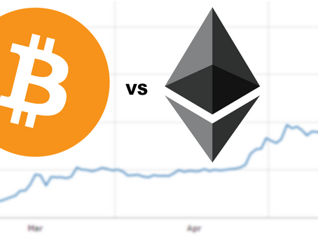 Bitcoin Doubles, Ethereum Quadruples in Two Months - Both Remain Buys