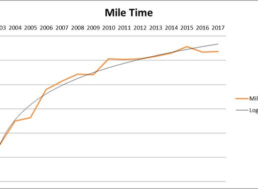 The Non-Linear Performance Progression