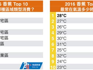 2016年台灣香蕉消費數據 Top 10 大公開