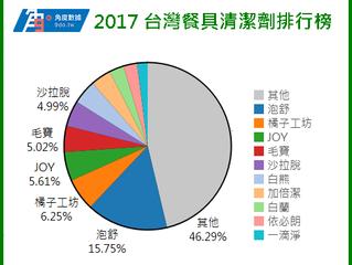 2017 台灣餐具清潔劑
