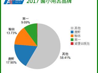 國小用書恐面臨轉型