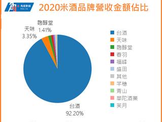 2020台灣的米酒市場