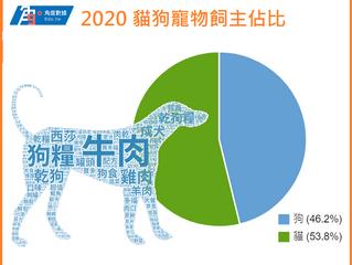 台灣的貓主人比較多還是狗飼主?
