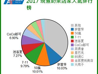 2017 現煮奶茶銷售情報