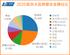2020台灣氣泡水市場