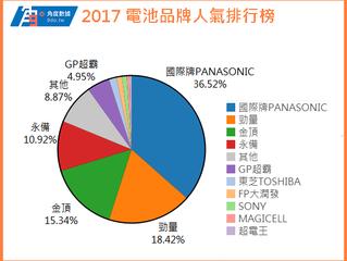 2017 電池品牌與通路