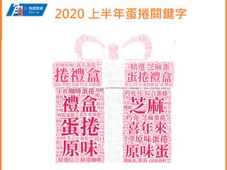 2020 蛋捲品牌市佔排行
