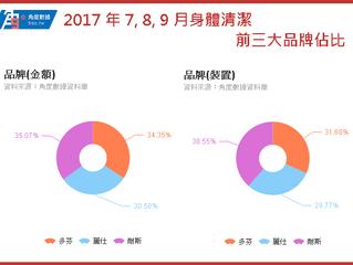 台灣身體清潔三大品牌