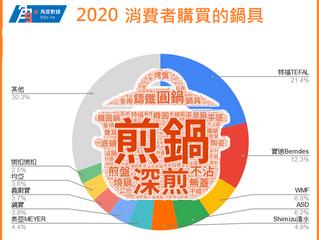 2020台灣的鍋具市場