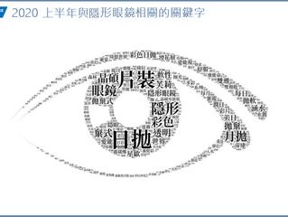 2020 隱形眼鏡品牌市佔排行