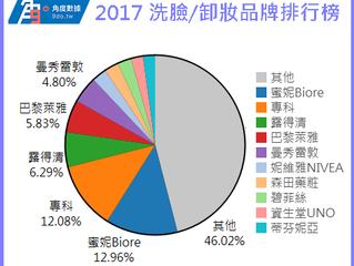 2017 台灣洗面乳觀察