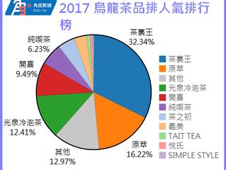 2017 包裝茶飲「烏龍茶」品牌與通路