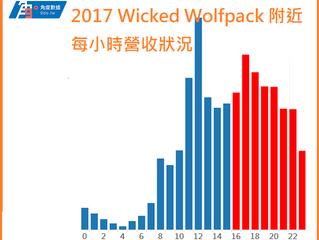 2017 店家 Wicked Wolfpack 的觀察