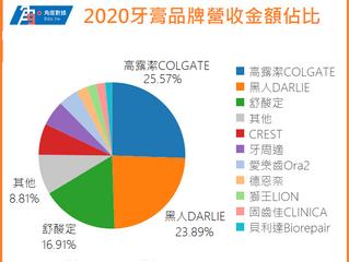 2020台灣的牙膏市場