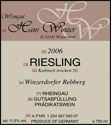 German wine label explained