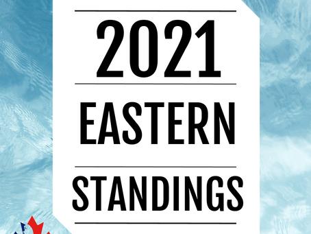 '21 EASTERN STANDINGS