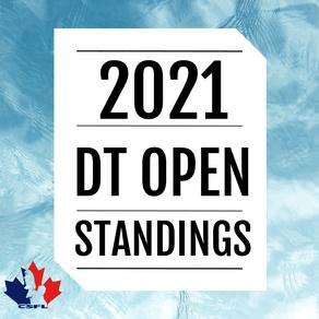 '21 DT OPEN STANDINGS