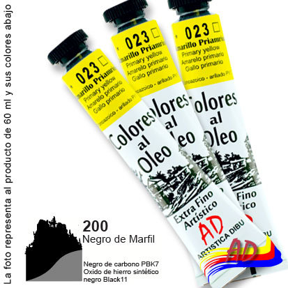 Óleo AD grupo 1 x 60 ml 200 negro de marfil