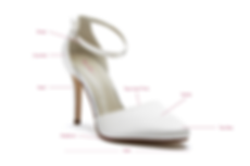Shoe Anatomy, Dymond's Shoes & Accessories, Customise Me Service, Custom Wedding Shoes, Bridal Wear