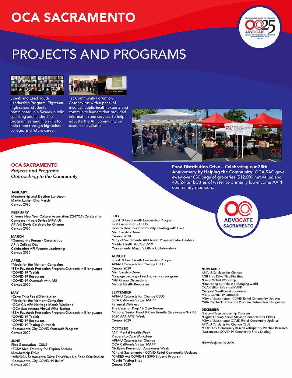 Pages from Category II - Projects and Programs SAC 2021.jpg