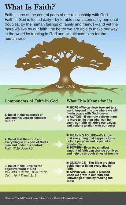 What Is Faith_.jpg