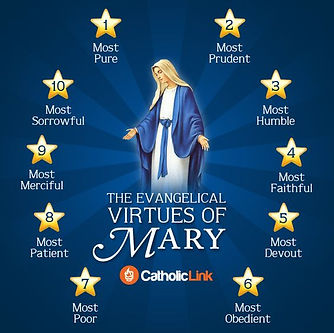 The Evangelical Virtues of  Mary.jpg