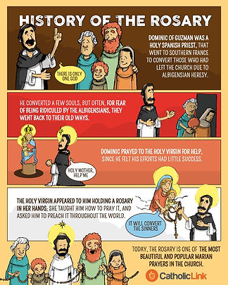 History of the Rosary  Infographic.jpg