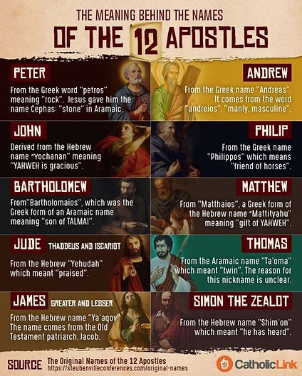The Meaning Behind The Names Of The  12 Apostles.jpg