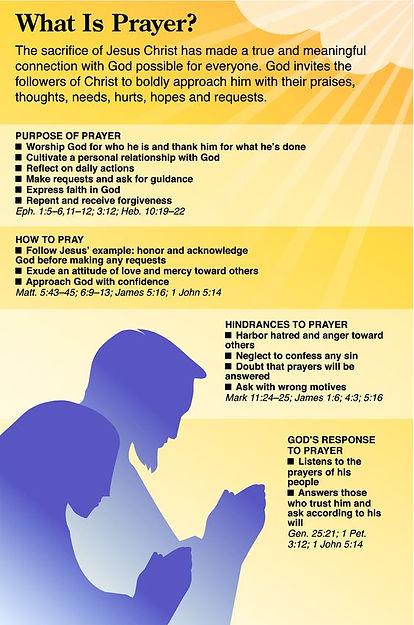 What Is Prayer_.jpg
