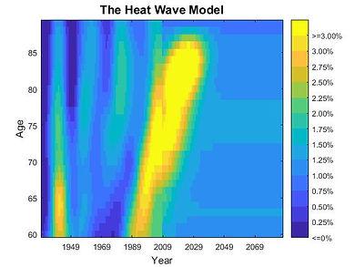 CIA-HeatWave.jpg