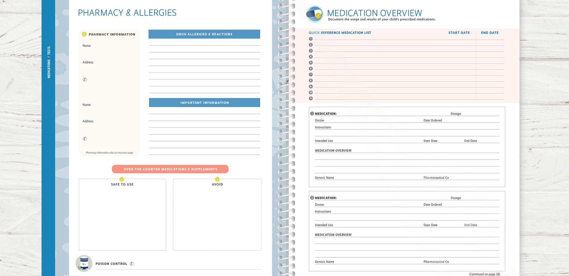 Medicaiton Organization