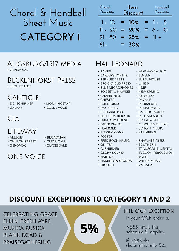 2021 Discount Schedule Cat 1.jpg