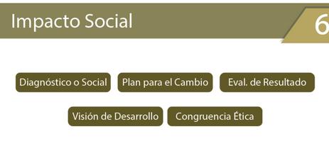 Impacto Social 2.png