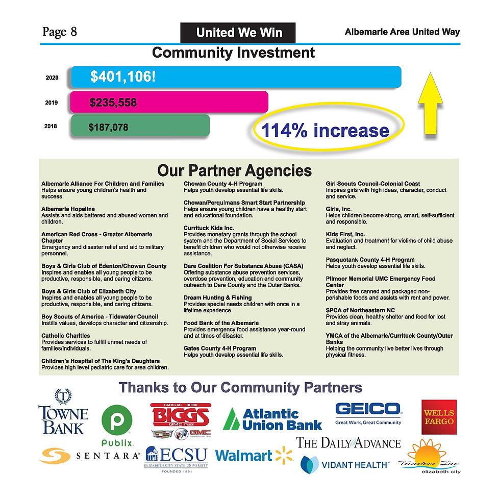 2020AAUW_AnnualReport_Page_8.jpg