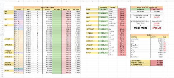 Finances_Example.jpg
