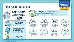 total number vaccines image.jpg