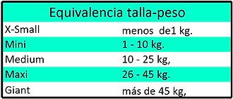 EQUIVALENCIA TALLA - PESO PNG.png