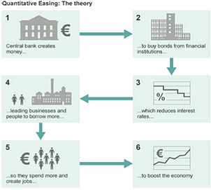 qe in theory