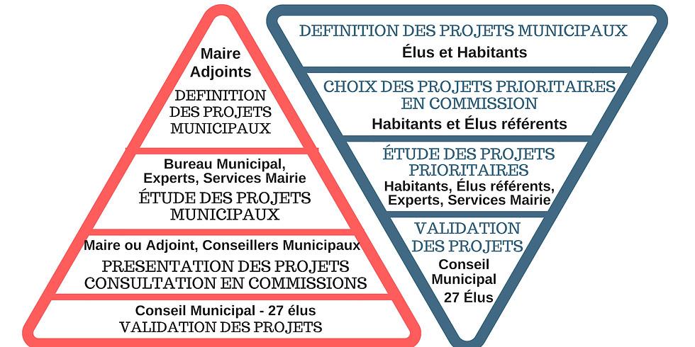 Première Réunion Participative à Tresses Vendredi 18 janvier 2018 à 20H