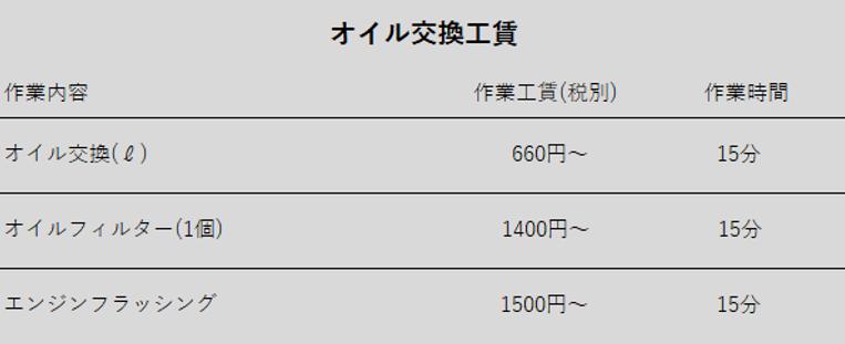 オイル交換工賃.png