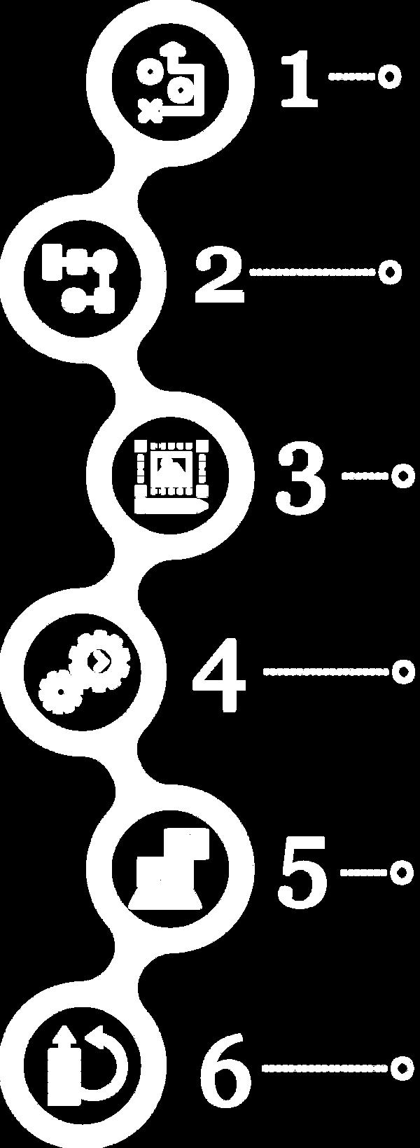 six_step_process.png