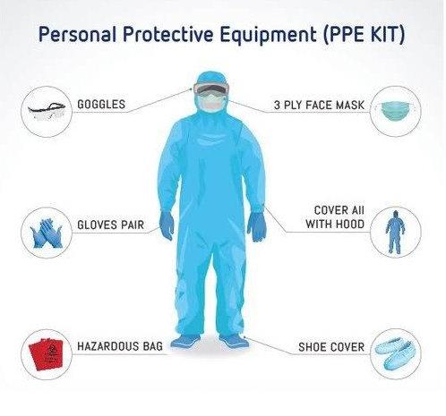 PPE Kit (6 pc Kit)