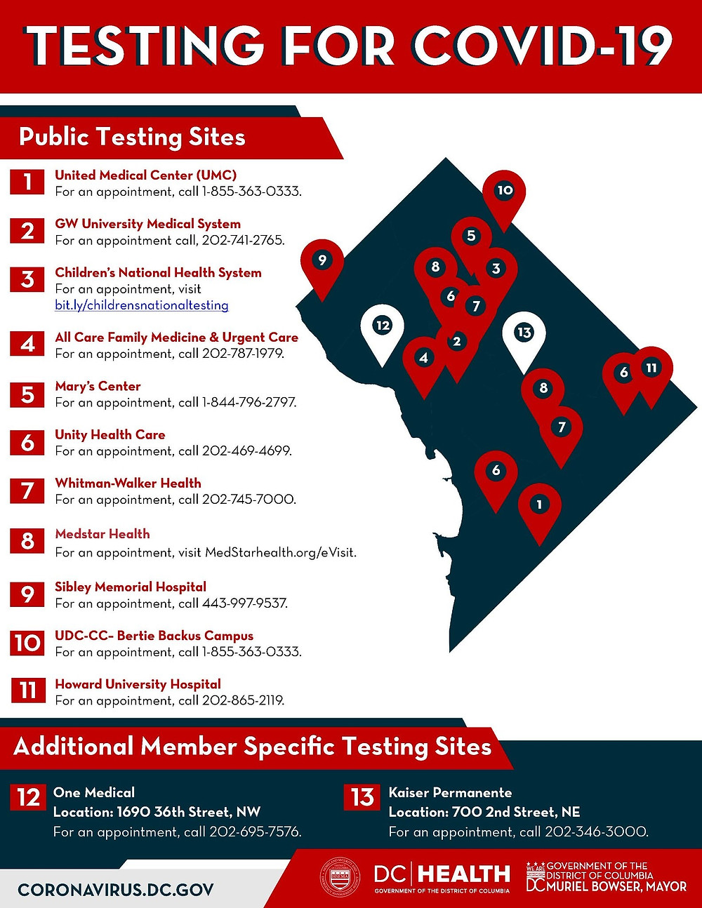 Public testing sites for COVID-19
