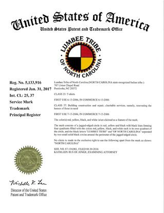 Trade Mark Certificates