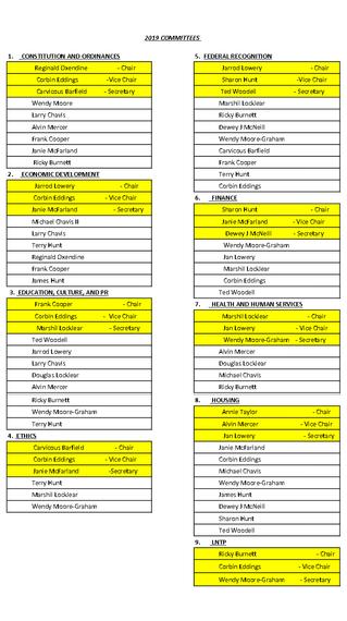 2019 Committee Members (updated)