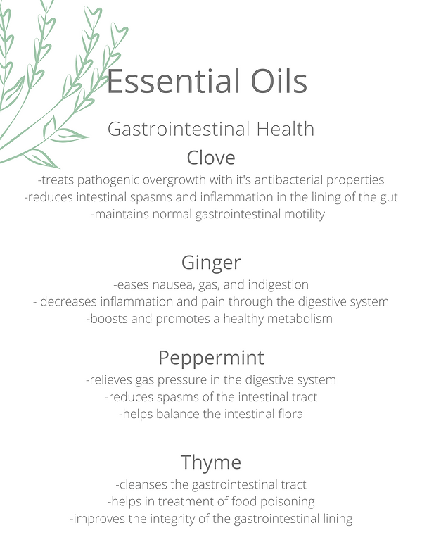 Essential Oils Gastrointestinal-2.png