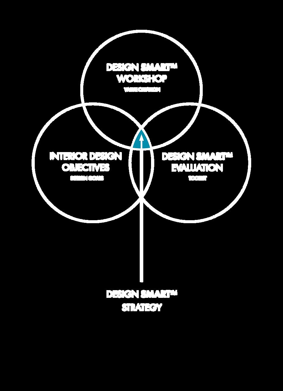 Ven Diagram graphic.png